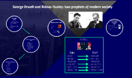 Orwell and Huxley: two prophets of modern society