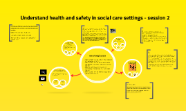 Understand health and safety in social care settings - sessi