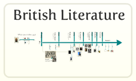 Copy of Timeline of British Literature
