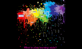 Copy of Copy of  What is your learning style?