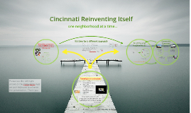 Cincinnati Reinventing Itself 2.0