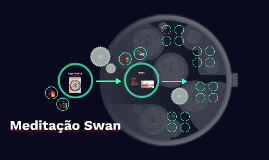 Meditação Swan