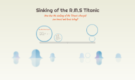 Sinking of the R.M.S Titanic