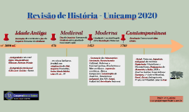 Unicamp 1 fase 2020