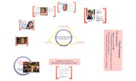 Copy of Discursos Politicos segun la teoria etica de Habermas