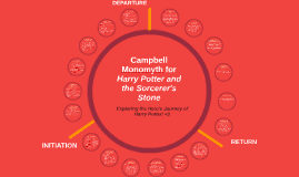 Campbell Monomyth for Harry Potter and the Sorcerer's Stone