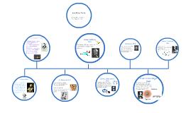 Copy of Atom History Timeline by OSCAR CALZADA on Prezi