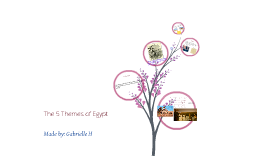 5 Themes of Egypt Project