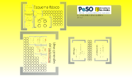 La administración científica PeSO 2013- 2