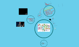 Copy of Comunicazione 2.0