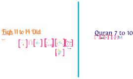 Fiqh Istinjaa, Salah intro, Adhan , mufsiaat Salah  Quran 7 to 10