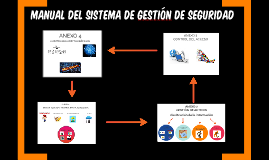 MANUAL DEL SISTEMA DE GESTION DE SEGURIDAD