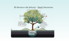 Copy of El discurso del metodo