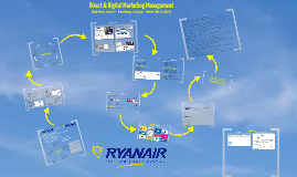 Direct & Digital Marketing Management
