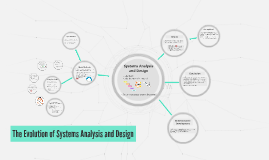 The Evolution of Systems Analysis and Design