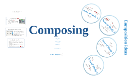 Edexcel GCSE Music - Composing