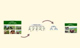 土地政策-田野調查2013.05