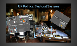 AS Government and Politics: Elections