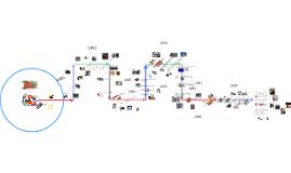 Timeline 80's