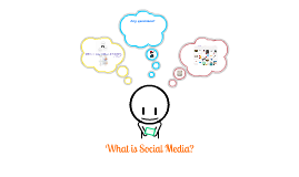 Copy of Social media in medical education