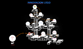 INNOVACION LEGO