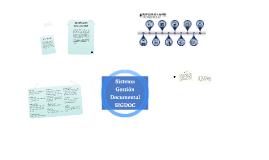 Sistema Gestión Documental SIGDOC