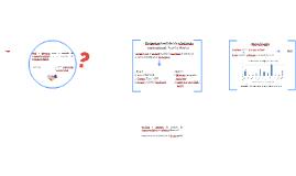 Cópia de Cópia de Mx e Br: Rede de pesquisa