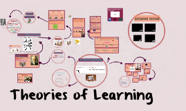 AS PE LEARNING THEORIES