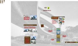 Plantilla / Blog 360º