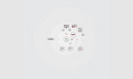 servicio, virtualidad, management, constructiva