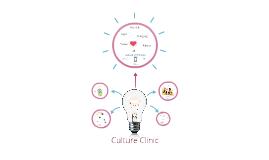 Aplikasi Budaya Indonesia