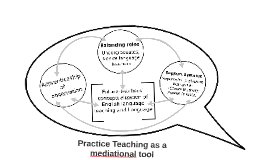 Future-teachers' conceptualizations of English as language t