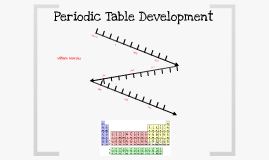 Periodic Table Development