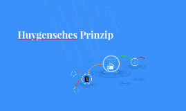 Huygensches Prinzip