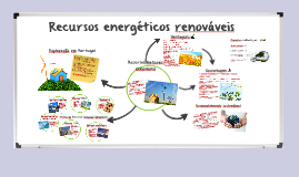 Recursos energéticos renováveis