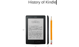 History of Kindle
