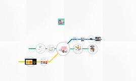 Sistemas de información y  comunicación a usuarios