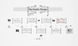 The Pacific Theater - Assignment 7/8