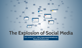 Copy of The Explosion of Social Media