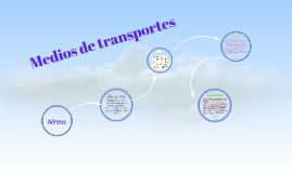 Copy of Transportes aéreos