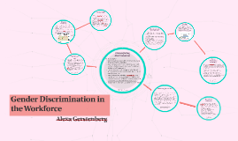 Discrimination Women Face in the Workplace