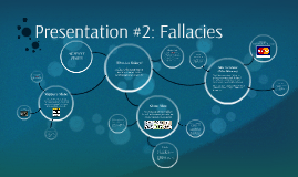 Presentation #2: Fallacies