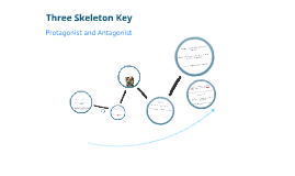 Three Skeleton Key: Protagonist and Antagonist