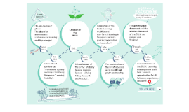 The history of European Platform on Learning Mobility on Youth
