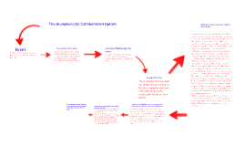 Copy of The Geosphere 06: Collaboration Option