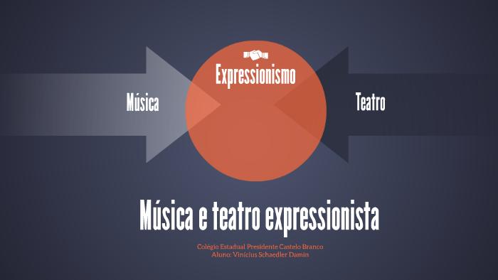 Arte - Dança e teatro Expressionista
