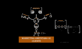 MARKETING ORIENTADO AL CLIENTE