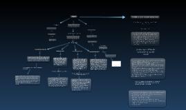 Copy of Manteniemiento de computo