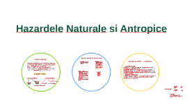 Copy of Hazardele Naturale si Antropice