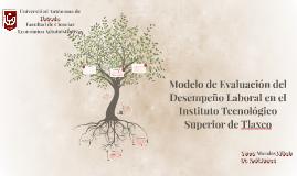 Modelo de Evaluación del Desempeño Laboral en el Instituto T